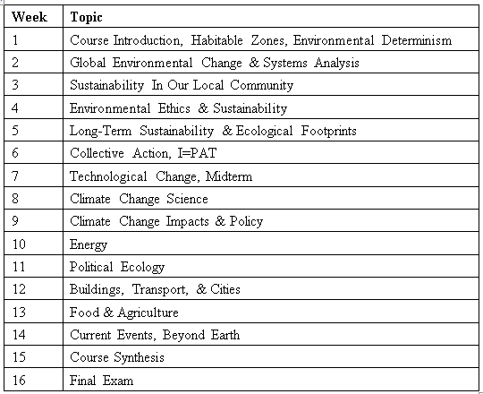sustainability reflective essay prompts essay for you sustainability reflective essay prompts image 2 sustainability reflective essay prompts image 3