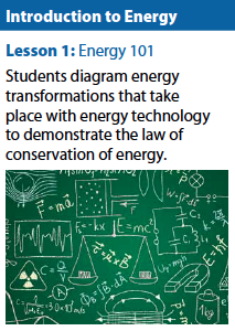 Figure 2: Lesson 1 focuses on students' prior knowledge about energy and the physical laws of energy.