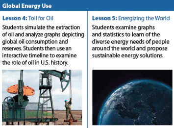 Figure 4: By using global energy statistics and profiles from different countries, lessons 4 and 5 expand class discussions from personal to global energy use.