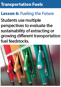 Figure 5: Students use multiple perspectives to evaluate the sustainability of different transportation fuels in lesson 6.