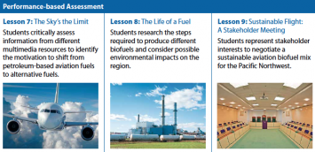 "Figure 6: Lessons 7, 8, and 9 incorporate a performance-based assessment in which students seek to answer, ""What are the most sustainable biofuels that can be produced in the Pacific Northwest?"""
