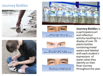 Figure 4. Journey Bottles Activities